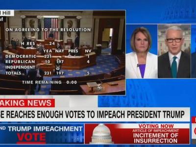 CNN Dominates Impeachment Ratings on Wednesday, Fox News Places Last in Cable News