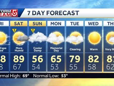 Video: Sun, warm but some rain for Memorial Day weekend