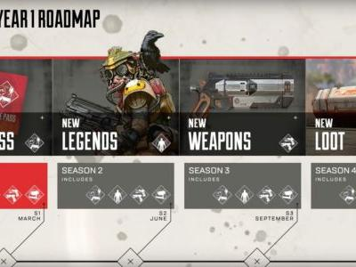Apex Legends Battle Pass: Octane, Release Timing, Everything We Know