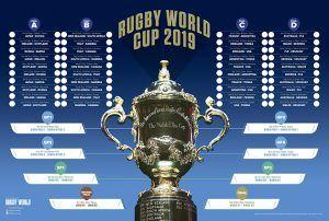 Rugby World Cup 2019 Wallchart