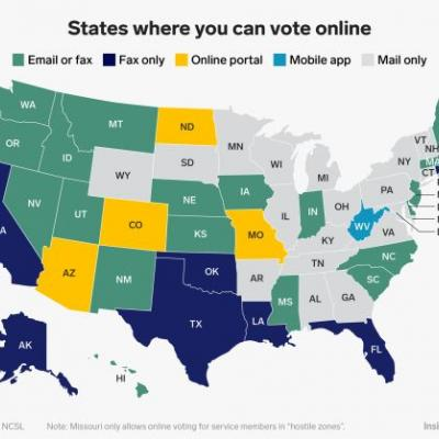 25 states allow some voters to submit their ballots electronically - here's how that works