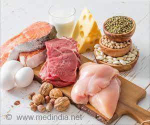 Adequate Protein Intake Lowers the Risk of Frailty in Older Women