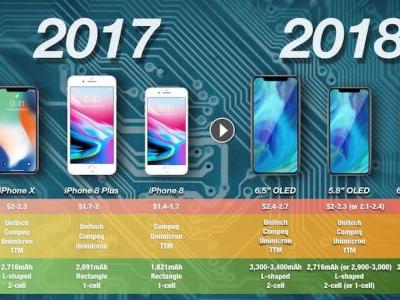 2018 iPhone X Successor Could Feature Up to 10% More Powerful Battery With New 1-Cell Design