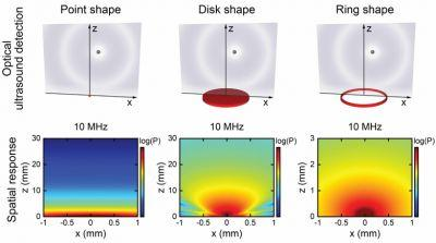 Optical Detection of Ultrasound in Photoacoustic Imaging