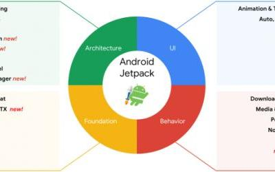 Google launches Android Jetpack, a set of components to speed up app development