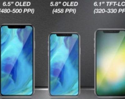 6.1-inch LCD iPhone to have budget price, dual SIM variant