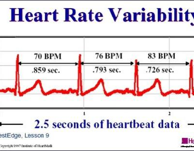 What is Heart Rate Variability Training?