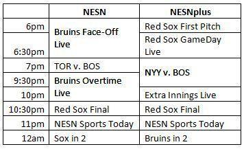 How To Watch Every Minute Of Bruins-Leafs, Red Sox-Yankees On NESN Thursday