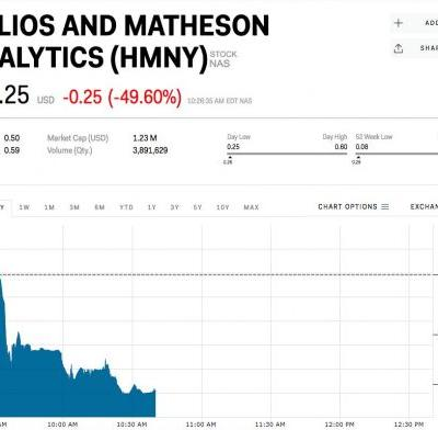 The owner of MoviePass is crashing after announcing a new restriction on its service