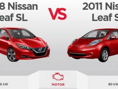 Comparison Chart Shows How Far The Nissan Leaf Has Come