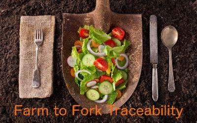 Traceability, it's what's for breakfast, lunch and dinner