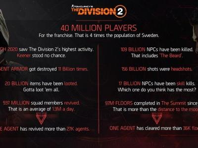 Previous seasons in The Division 2 will be re-run until new mode releases in late 2021
