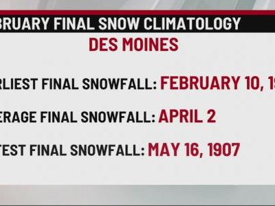 Arrival of Spring Doesn't Mean End of Snow Chances for Central Iowa