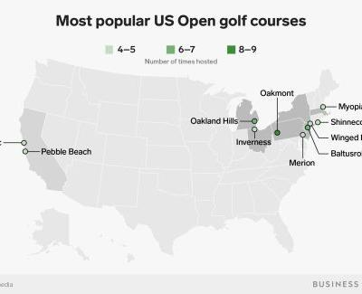 The most popular US Open golf courses