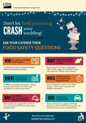Don't let spoiled food spoil your big day - wedding food safety