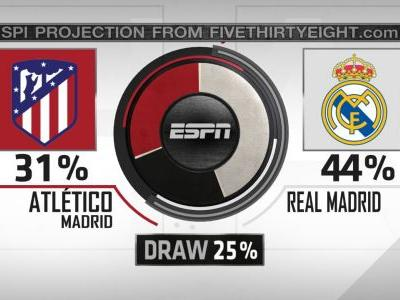 Real Madrid, Atletico Madrid fighting to challenge Barcelona for La Liga title