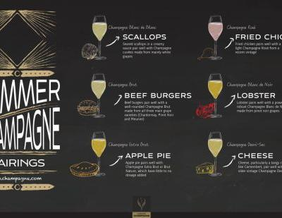 How To Pair Champagne