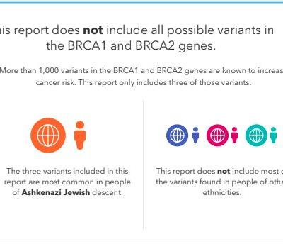 23andMe Will Now Test for BRCA Breast-Cancer Genes