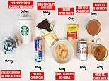 The VERY surprising foods that contain more caffeine than cup of tea