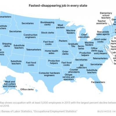 Goodbye secretaries: This map shows the fastest dying jobs in every US state