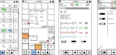 Clinician-Driven Design of VitalPAD - Intelligent Monitoring & Communication Device to Improve Patient Safety in the Intensive Care Unit