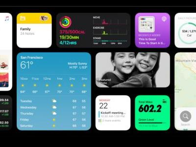 People are already loving putting widgets on their iPhone Home screens