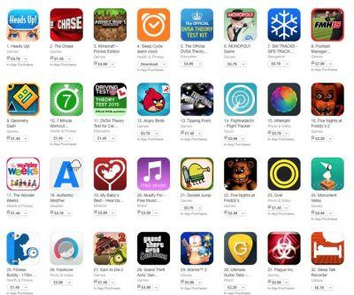 Apple cashes in on Brexit with App Store price hike