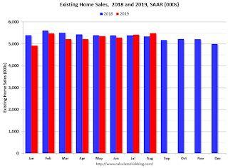 Comments on August Existing Home Sales