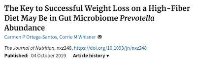 """The Journal of Nutrition Describes Gut Bacteria Prevotella Abundance As """"The Key To Successful Weight Loss"""" Following Short Study Where Subjects With No Prevotella Lost Comparable Amount Of Weight"""