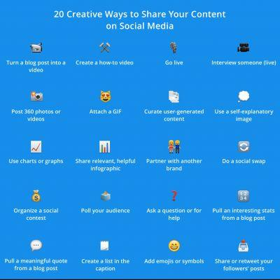 Get Over Your Creativity Block With These 20 Social Media Content Ideas
