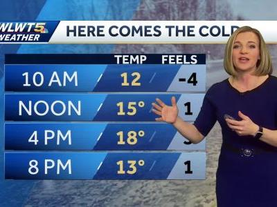Sub zero wind chills into Monday