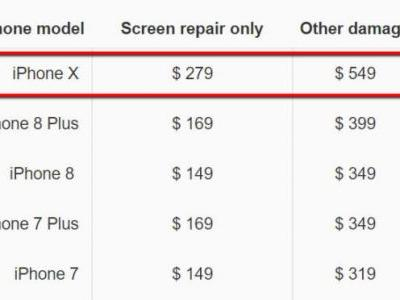 Repairing The iPhone X Could Cost Customers $549