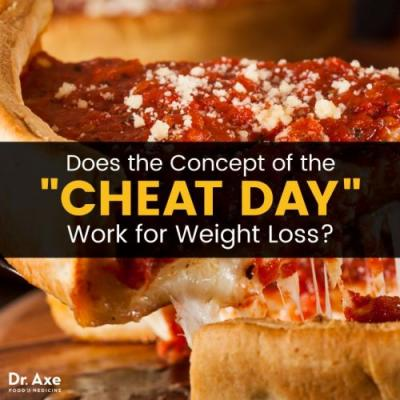 Does the Cheat Day and/or Cheat Meal Work for Weight Loss?