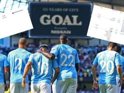 Toe Poke Daily: Man City's 8-0 has nothing on these teams