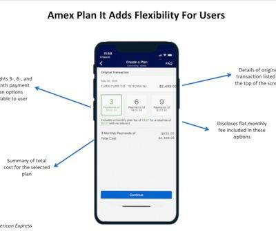 Amex's Pay It Plan It shows how flexible, digital financing could help issuers attract and engage younger users