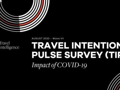 Travel Intentions Pulse Survey - Impact of COVID-19 - August 6th