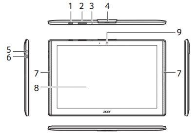 A New Acer Iconia 10 Tablet Model Passes FCC Certification