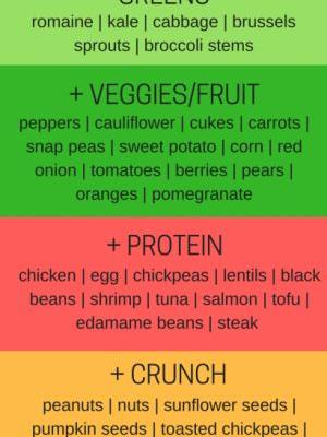 The big salad. how to build a meal-worthy salad