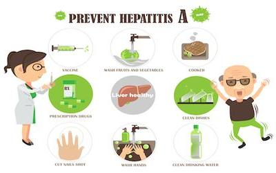 No sign of letup in hepatitis A hotspots