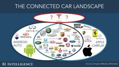 Tesla's big hire may mean more competition for Apple and Google