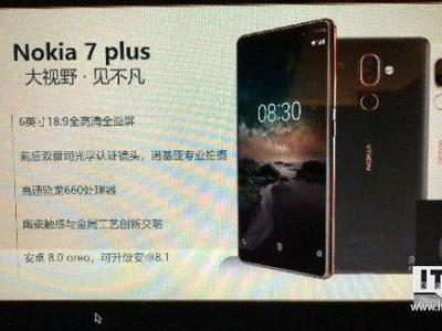 All that we know about Nokia 7 Plus: Specs, Photos, Release Date, Price & more