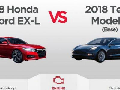 Would You Ever Cross-Shop A Tesla Model 3 With A 2018 Honda Accord?