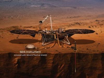 NASA's InSight probe successfully lands on Mars and deploys solar panels