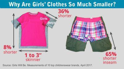 A Mom Got Sick Of Seeing Short-Shorts For Girls, So She Started Her Own Line