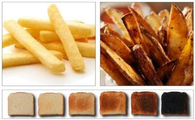 EU to set acrylamide benchmarks in 2018: Don't burn the toast