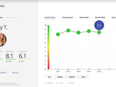 Brainworks launches Medio Smart Health heartbeat-monitoring app with COVID-19 questionnaire