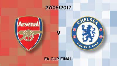 Arsenal v Chelsea in words and numbers