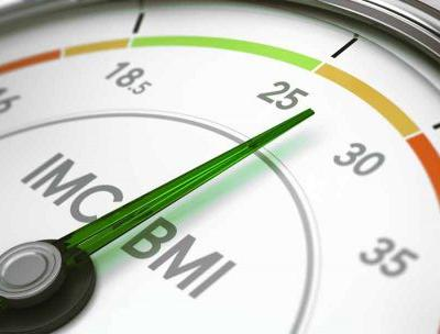 Why BMI is Not a Good Measure of Obesity in Women After Menopause