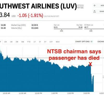 Southwest Airlines shares slide after NTSB says one person died after flight suffered massive engine failure