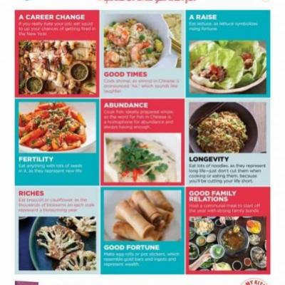 Chinese New Year Recipes: What to eat if you want more money!
